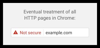 Ошибка безопасности Google